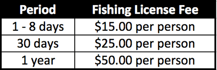 the costa rica fishing license is a must need - offshoretrips